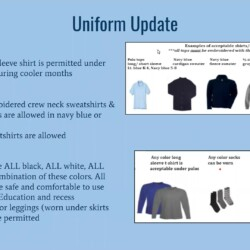Blue screen with Uniform Update text and uniform sample photos